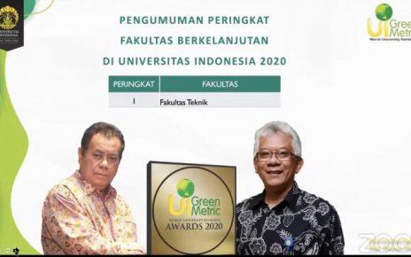 PERINGKAT. Pengumuman peringkat di Universitas Indonesia tahun 2020. (foto: ui.ac.id)