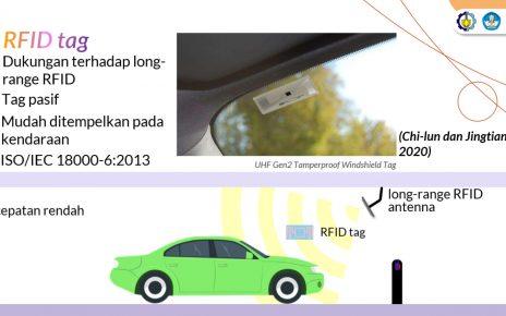 PARKIR. Ilustrasi penerapan Parkiro menggunakan teknologi Long Range RFID. (foto: ist)